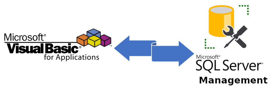 How to connect to Microsoft SQL Server using VBA main
